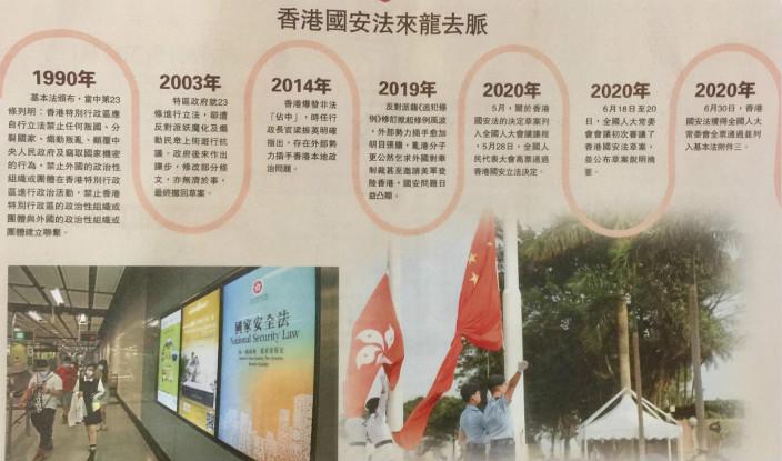 制訂香港國安法的來龍去脈。大公報資料