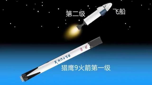 獵鷹9號一級火箭空中減速,和第二級的太空船分離。