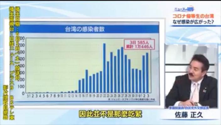 佐藤正久指台灣的疫情不是那麼嚴重。