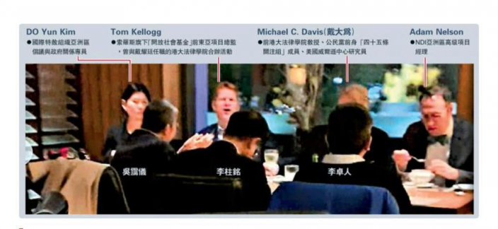 傳媒在2019年12月拍得金度允(左1)及NDI其他高層和香港反對派會面。