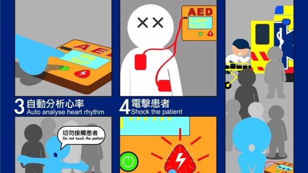 消防處自動心臟除顫器使用流程﹕(消防處提供)