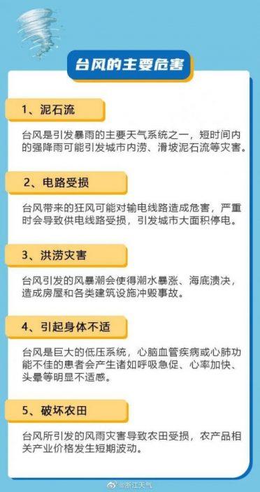 「煙花」將對浙江造成嚴重影響,或達強颱風級!