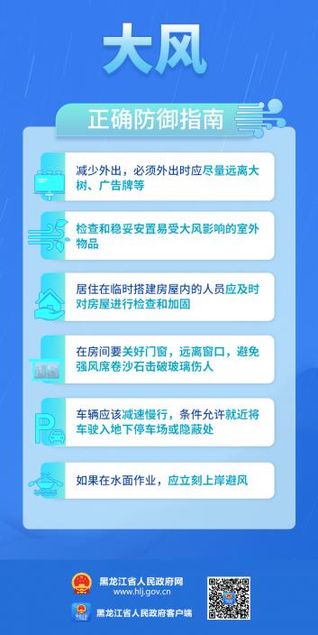 35℃+雷陣雨,黑龍江局地注意強對流天氣!