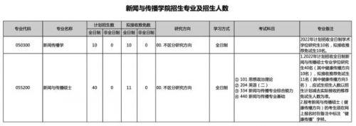 @2022年考研學子 考研預報名正式開啟